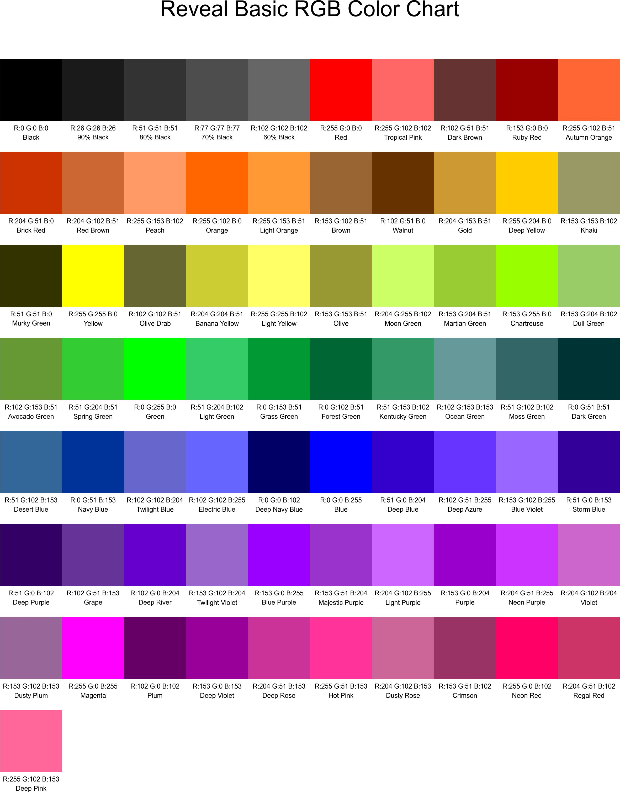 Amazing Reveal Basic RGB Color Chart.cdr