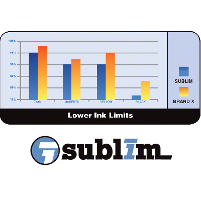 SubliM™ Sublimation Bulk Ink Liter - Light Cyan